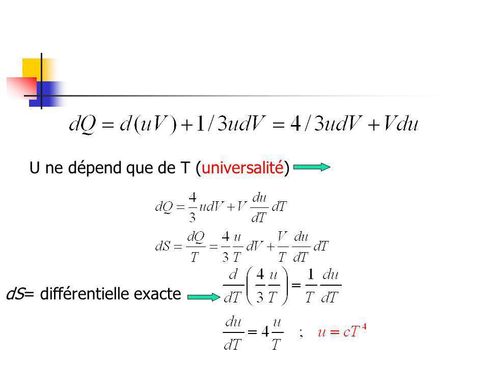 U ne dépend que de T (universalité) dS= différentielle exacte