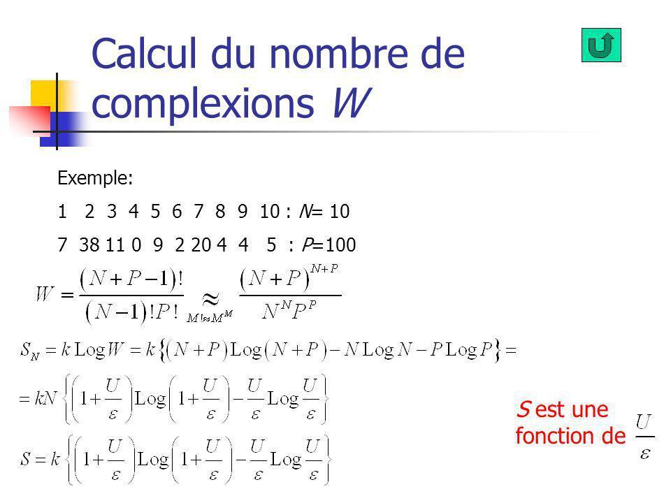Calcul du nombre de complexions W Exemple: 1 2 3 4 5 6 7 8 9 10 : N= 10 7 38 11 0 9 2 20 4 4 5 : P=100 S est une fonction de
