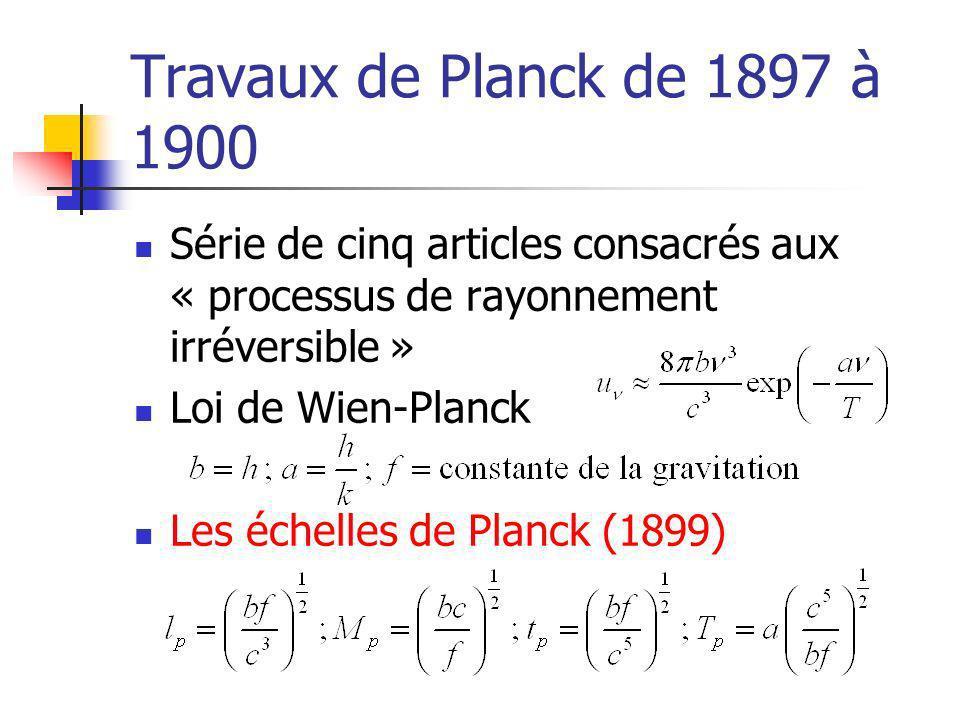 Travaux de Planck de 1897 à 1900 Série de cinq articles consacrés aux « processus de rayonnement irréversible » Loi de Wien-Planck Les échelles de Pla