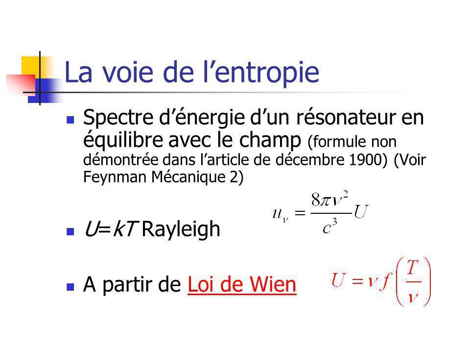 La voie de lentropie Spectre dénergie dun résonateur en équilibre avec le champ (formule non démontrée dans larticle de décembre 1900) (Voir Feynman Mécanique 2) U=kT Rayleigh A partir de Loi de WienLoi de Wien