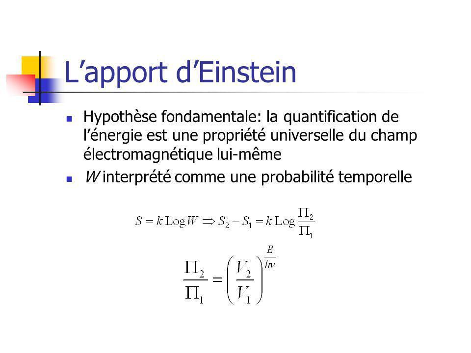 Lapport dEinstein Hypothèse fondamentale: la quantification de lénergie est une propriété universelle du champ électromagnétique lui-même W interprété comme une probabilité temporelle
