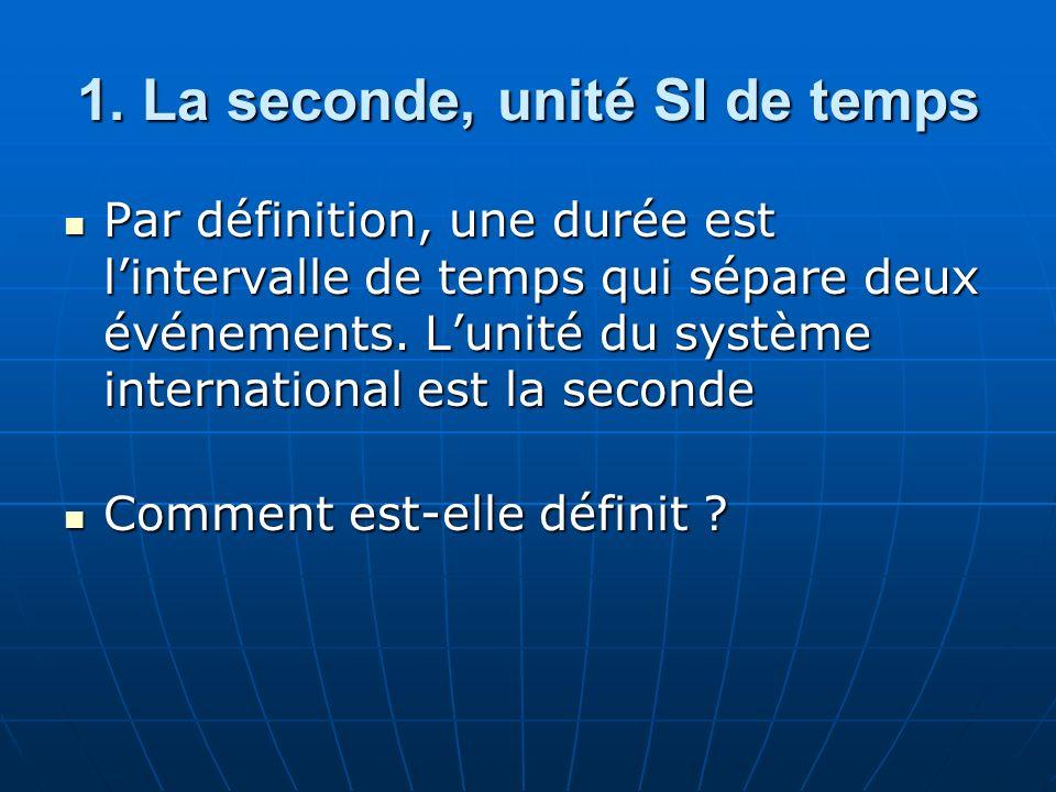 Par définition, une durée est lintervalle de temps qui sépare deux événements. Lunité du système international est la seconde Par définition, une duré