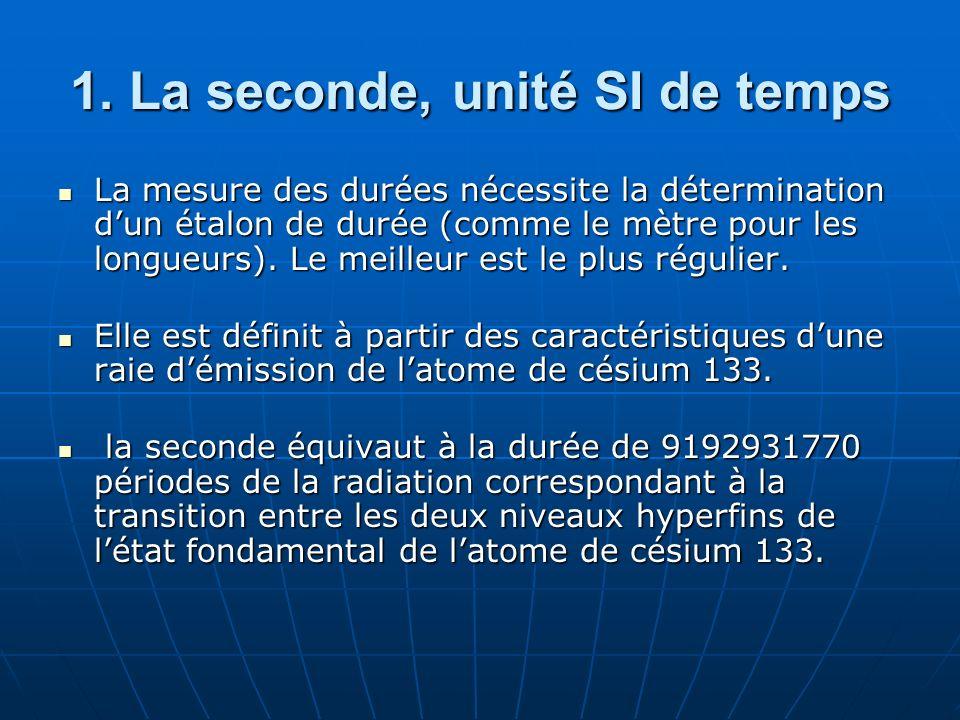 1. La seconde, unité SI de temps La mesure des durées nécessite la détermination dun étalon de durée (comme le mètre pour les longueurs). Le meilleur