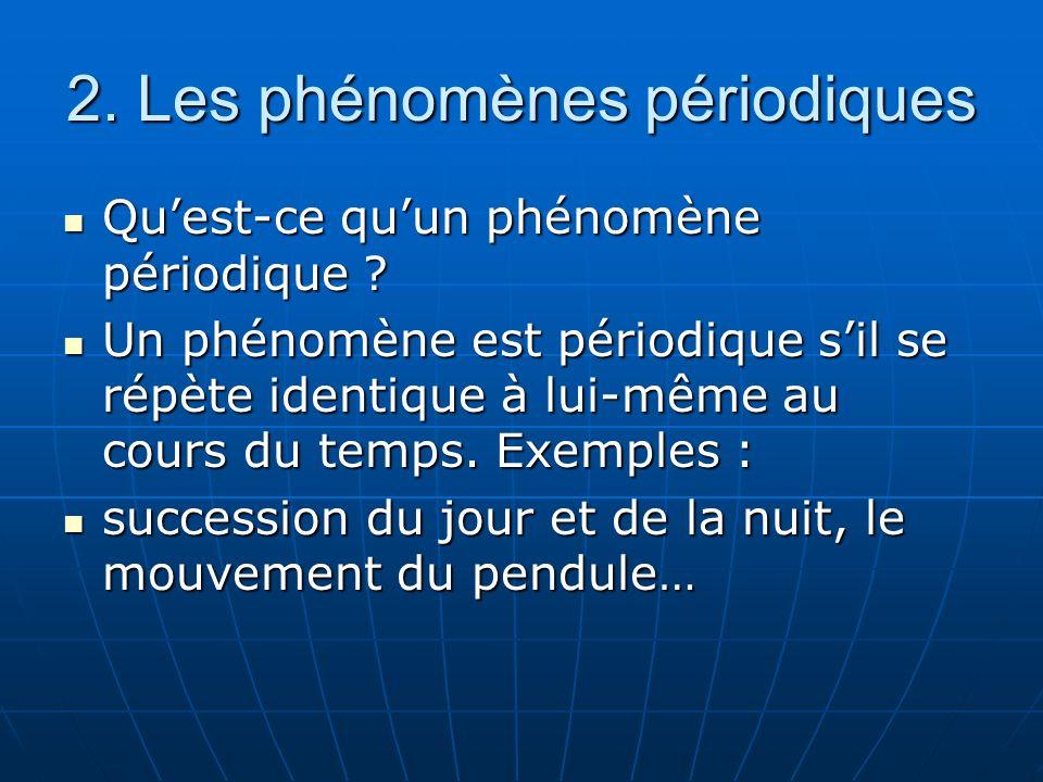 2. Les phénomènes périodiques Quest-ce quun phénomène périodique ? Quest-ce quun phénomène périodique ? Un phénomène est périodique sil se répète iden