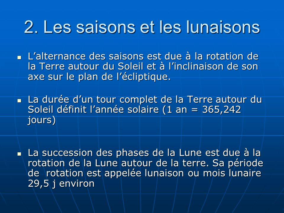 2. Les saisons et les lunaisons Lalternance des saisons est due à la rotation de la Terre autour du Soleil et à linclinaison de son axe sur le plan de