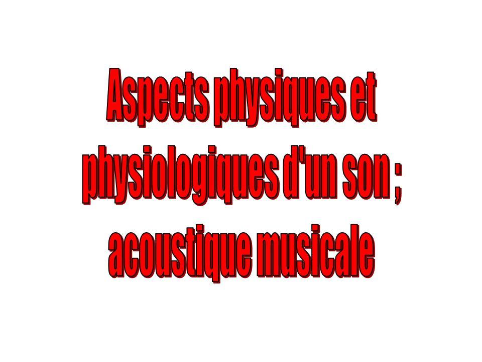 2 aspects du son: 2- aspect physiologique ou subjectif correspond à l interprétation du phénomène physique par le système sensoriel son sensation auditive 1- aspect physique ou objectif dépend de paramètres liés à la source sonore et au milieu de propagation son vibration acoustique