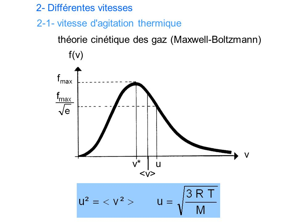 2-2- vitesse particulaire ou vitesse acoustique 2-3- célérité, vitesse du son c ne dépend que du milieu de propagation (nature, température,…) ; elle est indépendante de l énergie initiale de la perturbation.
