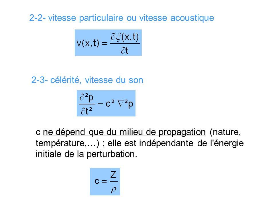 2-2- vitesse particulaire ou vitesse acoustique 2-3- célérité, vitesse du son c ne dépend que du milieu de propagation (nature, température,…) ; elle