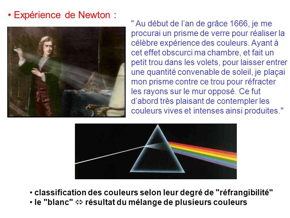 Expérience de Newton : classification des couleurs selon leur degré de