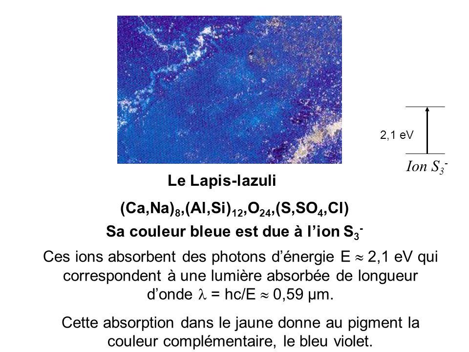 (Ca,Na) 8,(Al,Si) 12,O 24,(S,SO 4,Cl) Le Lapis-lazuli Sa couleur bleue est due à lion S 3 - Ces ions absorbent des photons dénergie E 2,1 eV qui corre
