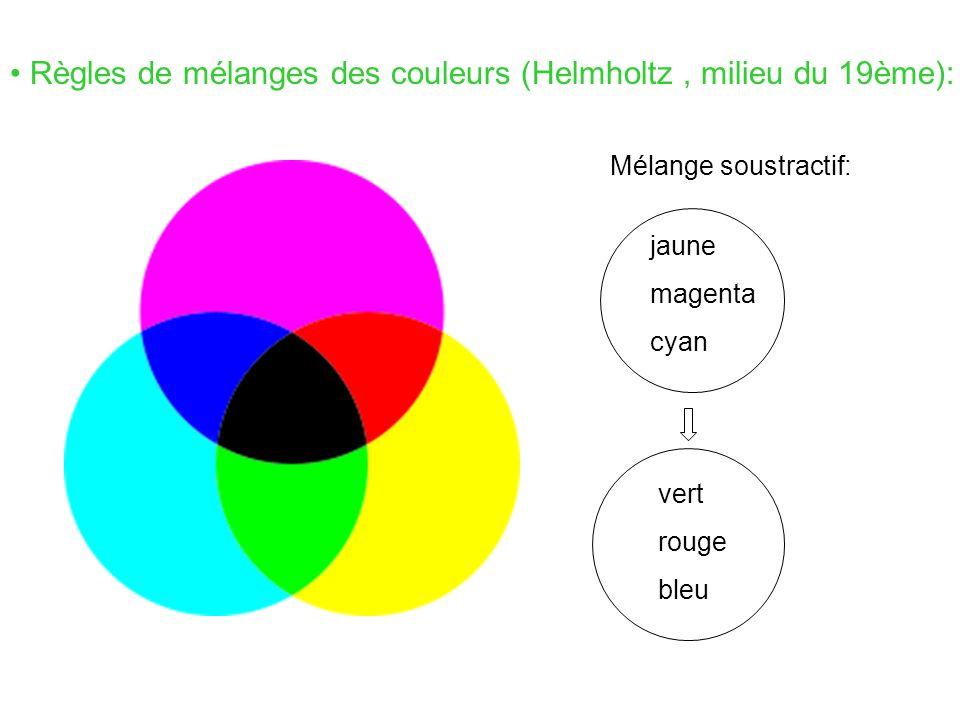 Règles de mélanges des couleurs (Helmholtz, milieu du 19ème): Mélange soustractif: jaune magenta cyan vert rouge bleu