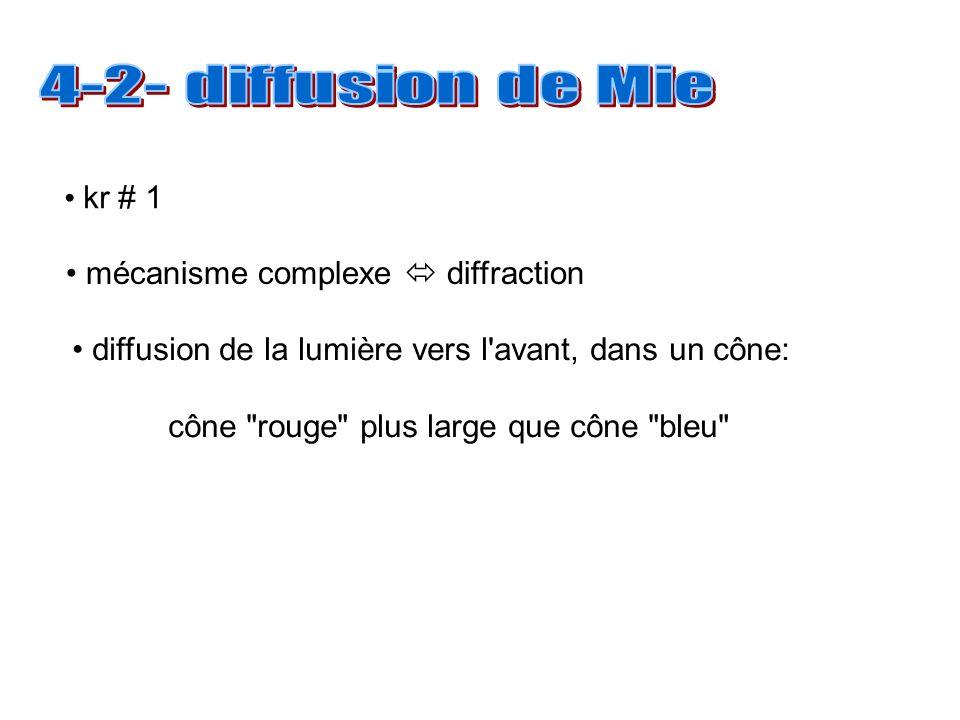 kr # 1 mécanisme complexe diffraction diffusion de la lumière vers l'avant, dans un cône: cône