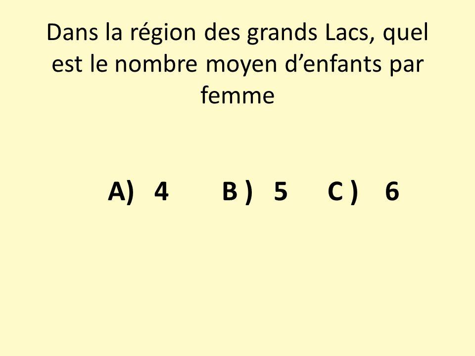 Dans la région des grands Lacs, quel est le nombre moyen denfants par femme A) 4 B ) 5 C ) 6
