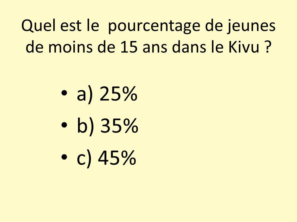 Quel est le pourcentage de jeunes de moins de 15 ans dans le Kivu ? a) 25% b) 35% c) 45%
