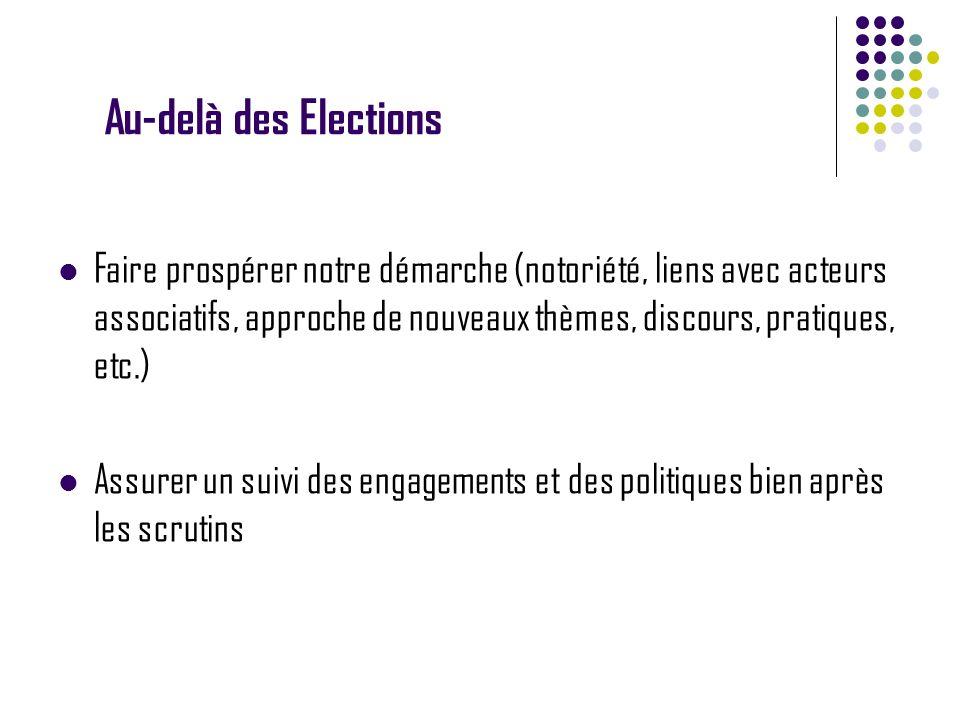 Au-delà des Elections Faire prospérer notre démarche (notoriété, liens avec acteurs associatifs, approche de nouveaux thèmes, discours, pratiques, etc.) Assurer un suivi des engagements et des politiques bien après les scrutins