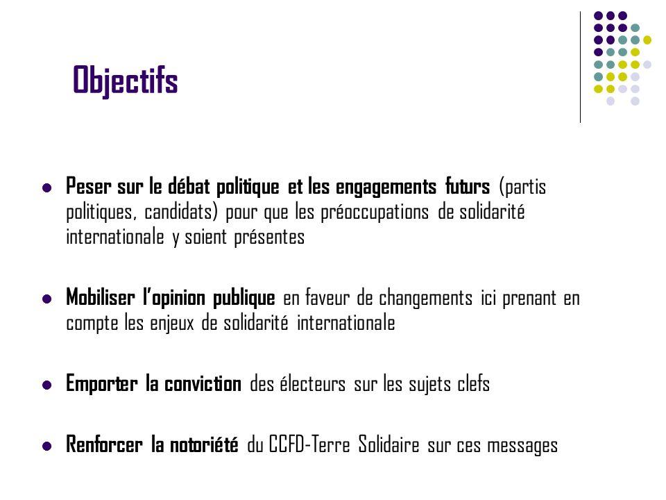 Objectifs Peser sur le débat politique et les engagements futurs (partis politiques, candidats) pour que les préoccupations de solidarité internationa