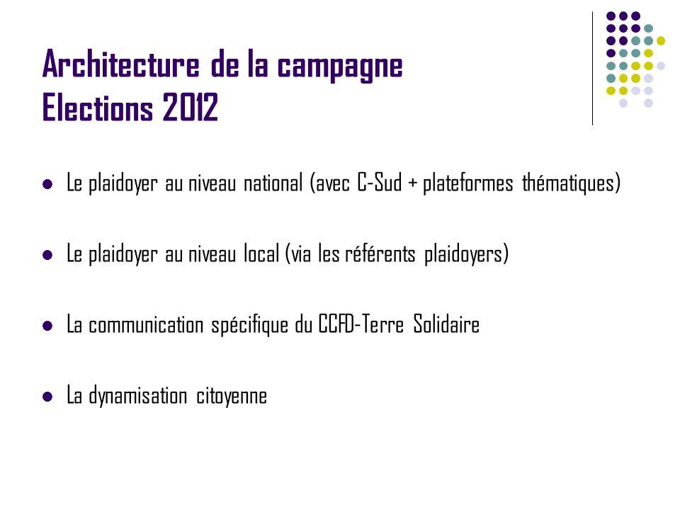 Architecture de la campagne Elections 2012 Le plaidoyer au niveau national (avec C-Sud + plateformes thématiques) Le plaidoyer au niveau local (via les référents plaidoyers) La communication spécifique du CCFD-Terre Solidaire La dynamisation citoyenne