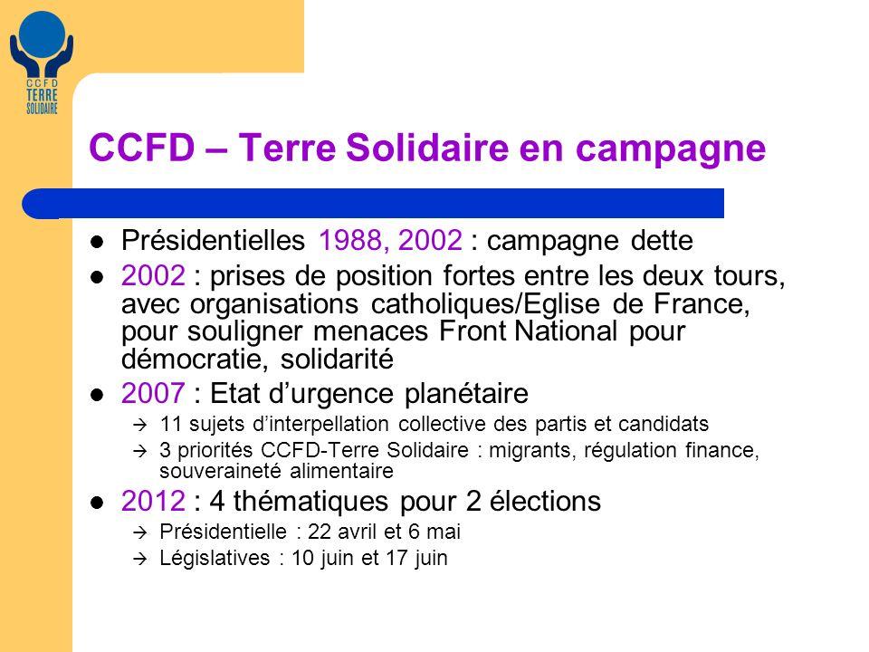 CCFD – Terre Solidaire en campagne Présidentielles 1988, 2002 : campagne dette 2002 : prises de position fortes entre les deux tours, avec organisatio