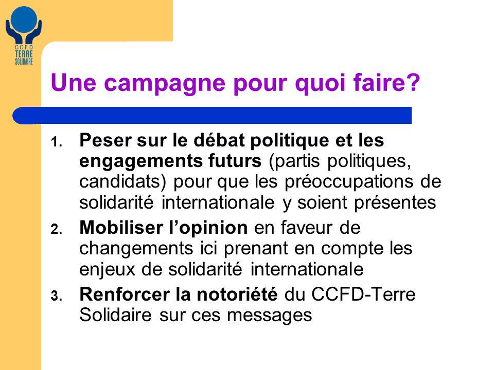 Une campagne pour quoi faire? 1. Peser sur le débat politique et les engagements futurs (partis politiques, candidats) pour que les préoccupations de