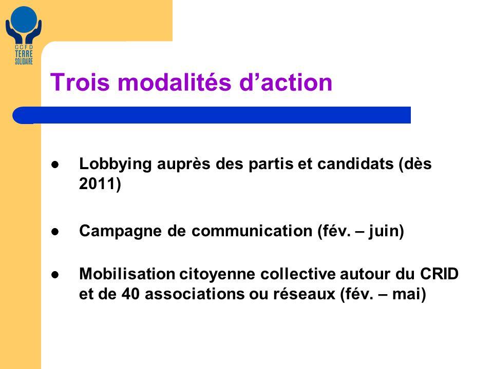 Trois modalités daction Lobbying auprès des partis et candidats (dès 2011) Campagne de communication (fév. – juin) Mobilisation citoyenne collective a