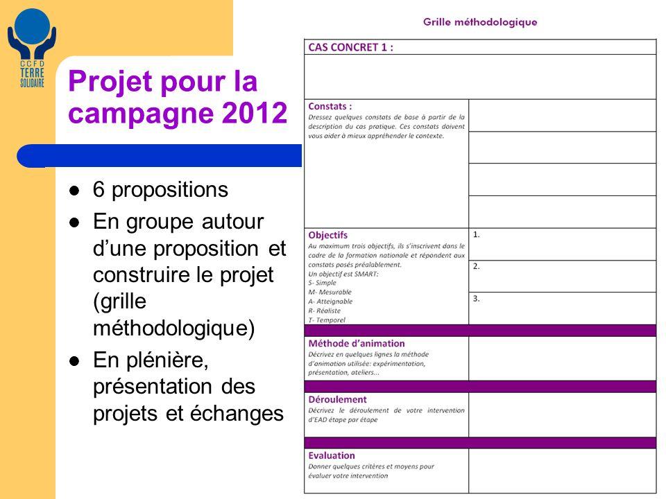 Projet pour la campagne 2012 6 propositions En groupe autour dune proposition et construire le projet (grille méthodologique) En plénière, présentation des projets et échanges