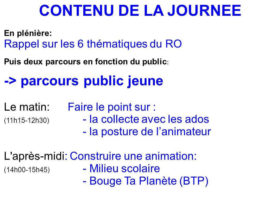 CONTENU DE LA JOURNEE En plénière: Rappel sur les 6 thématiques du RO Puis deux parcours en fonction du public : -> parcours public jeune Le matin: Faire le point sur : (11h15-12h30) - la collecte avec les ados - la posture de lanimateur L après-midi: Construire une animation: (14h00-15h45) - Milieu scolaire - Bouge Ta Planète (BTP)