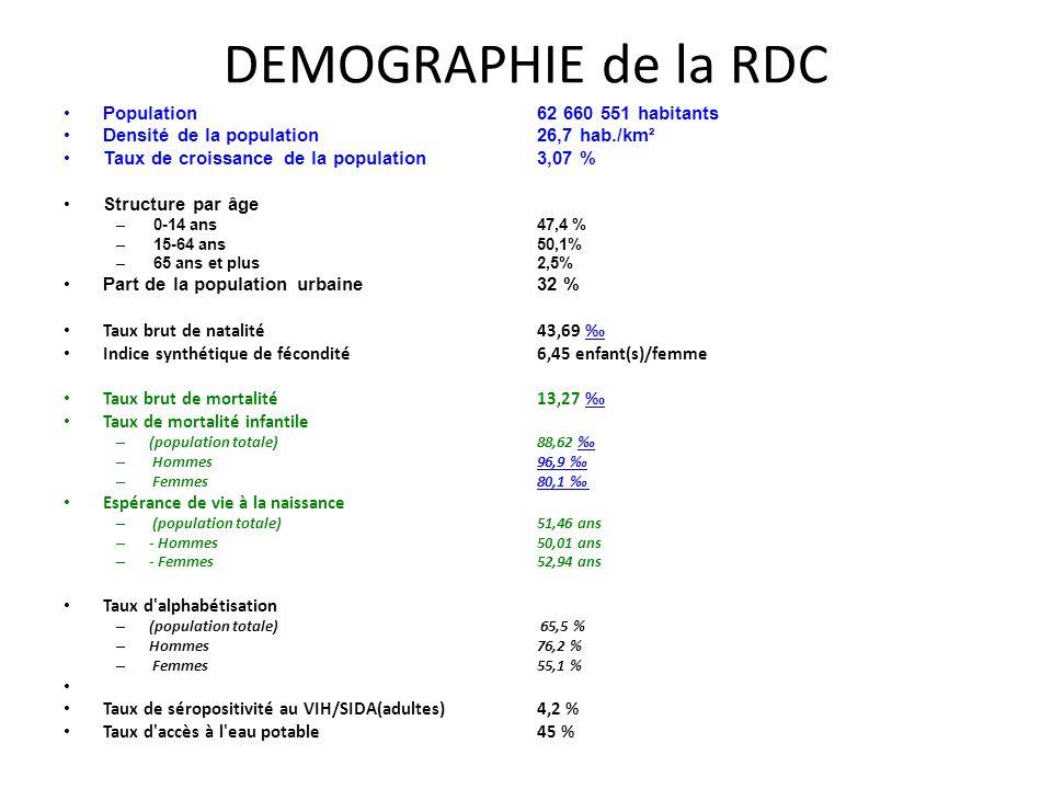 DEMOGRAPHIE de la RDC Population62 660 551 habitants Densité de la population26,7 hab./km² Taux de croissance de la population3,07 % Structure par âge