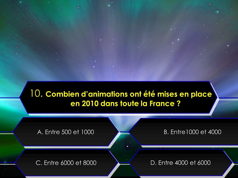 C. Entre 6000 et 8000 A. Entre 500 et 1000 B. Entre1000 et 4000 D.