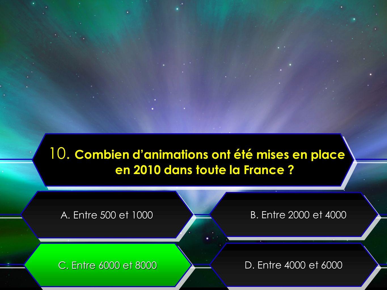 C. Entre 6000 et 8000 A. Entre 500 et 1000 B. Entre 2000 et 4000 D.