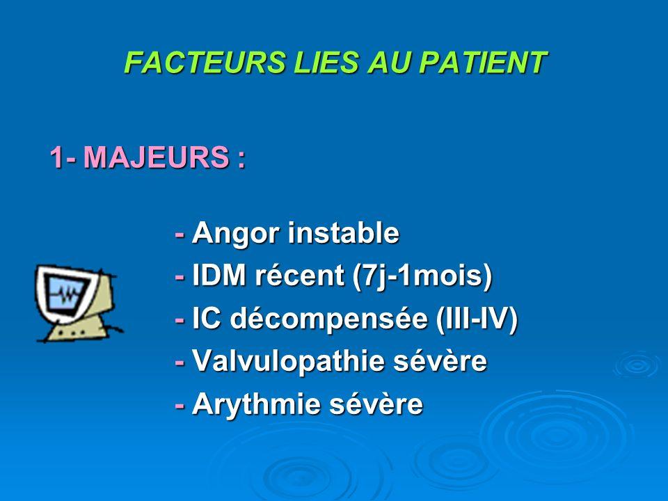 FACTEURS LIES AU PATIENT 1- MAJEURS : 1- MAJEURS : - Angor instable - Angor instable - IDM récent (7j-1mois) - IDM récent (7j-1mois) - IC décompensée (III-IV) - IC décompensée (III-IV) - Valvulopathie sévère - Valvulopathie sévère - Arythmie sévère - Arythmie sévère