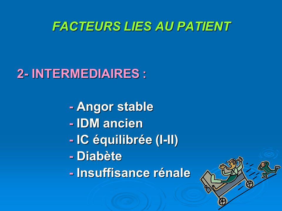 FACTEURS LIES AU PATIENT 2- INTERMEDIAIRES : - Angor stable - Angor stable - IDM ancien - IDM ancien - IC équilibrée (I-II) - IC équilibrée (I-II) - D