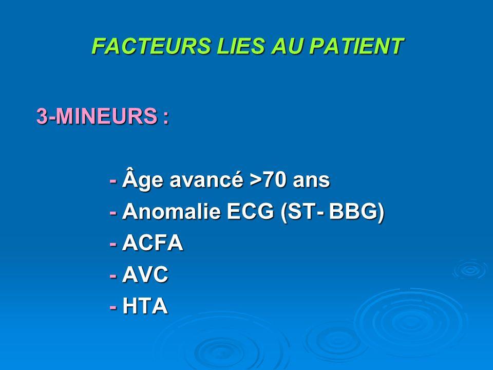 FACTEURS LIES AU PATIENT 3-MINEURS : 3-MINEURS : - Âge avancé >70 ans - Âge avancé >70 ans - Anomalie ECG (ST- BBG) - Anomalie ECG (ST- BBG) - ACFA - ACFA - AVC - AVC - HTA - HTA