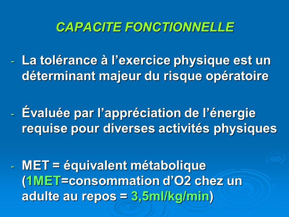 CAPACITE FONCTIONNELLE - La tolérance à lexercice physique est un déterminant majeur du risque opératoire - Évaluée par lappréciation de lénergie requise pour diverses activités physiques - MET = équivalent métabolique (1MET=consommation dO2 chez un adulte au repos = 3,5ml/kg/min)