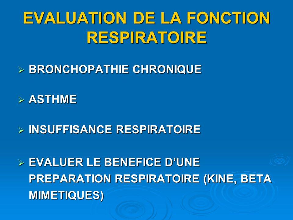 EVALUATION DE LA FONCTION RESPIRATOIRE BRONCHOPATHIE CHRONIQUE BRONCHOPATHIE CHRONIQUE ASTHME ASTHME INSUFFISANCE RESPIRATOIRE INSUFFISANCE RESPIRATOIRE EVALUER LE BENEFICE DUNE PREPARATION RESPIRATOIRE (KINE, BETA MIMETIQUES) EVALUER LE BENEFICE DUNE PREPARATION RESPIRATOIRE (KINE, BETA MIMETIQUES)