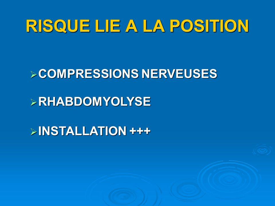 COMPRESSIONS NERVEUSES COMPRESSIONS NERVEUSES RHABDOMYOLYSE RHABDOMYOLYSE INSTALLATION +++ INSTALLATION +++ RISQUE LIE A LA POSITION
