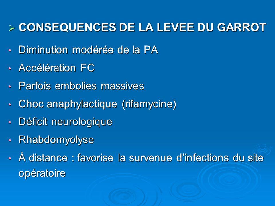 CONSEQUENCES DE LA LEVEE DU GARROT CONSEQUENCES DE LA LEVEE DU GARROT Diminution modérée de la PA Diminution modérée de la PA Accélération FC Accéléra