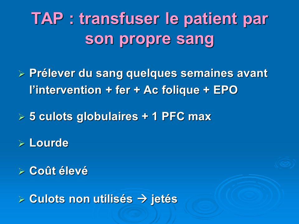 TAP : transfuser le patient par son propre sang Prélever du sang quelques semaines avant lintervention + fer + Ac folique + EPO Prélever du sang quelq