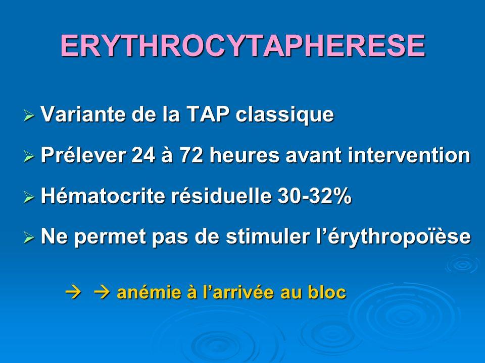 ERYTHROCYTAPHERESE Variante de la TAP classique Variante de la TAP classique Prélever 24 à 72 heures avant intervention Prélever 24 à 72 heures avant intervention Hématocrite résiduelle 30-32% Hématocrite résiduelle 30-32% Ne permet pas de stimuler lérythropoïèse Ne permet pas de stimuler lérythropoïèse anémie à larrivée au bloc anémie à larrivée au bloc