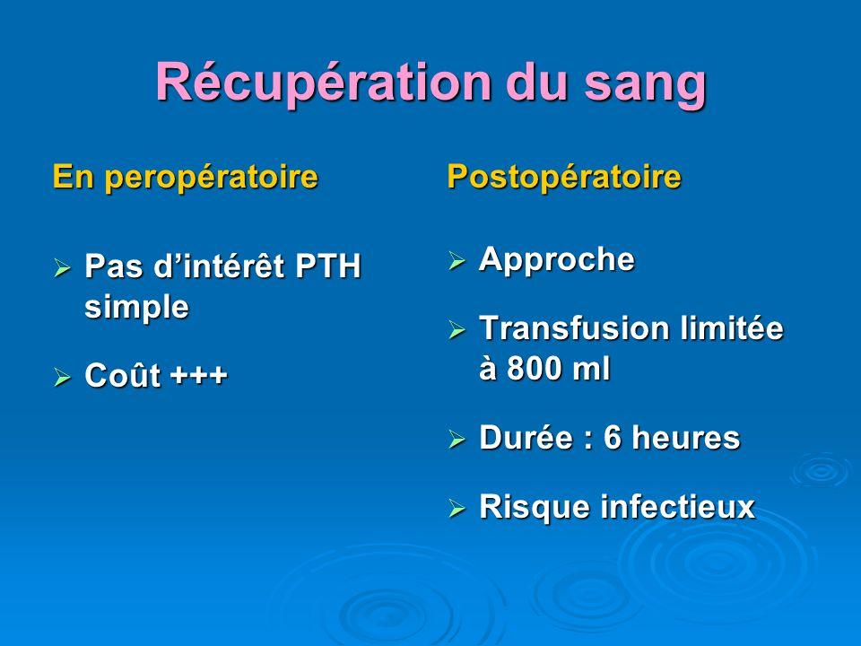 Récupération du sang En peropératoire Pas dintérêt PTH simple Pas dintérêt PTH simple Coût +++ Coût +++Postopératoire Approche Approche Transfusion li