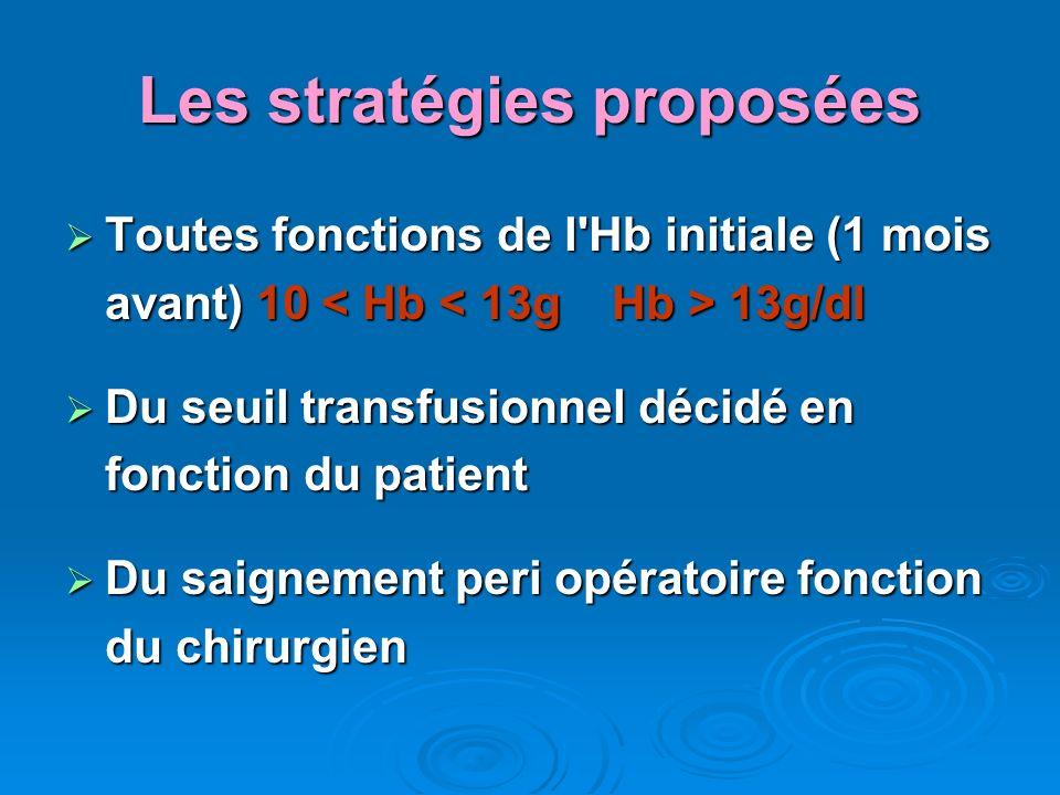 Les stratégies proposées Toutes fonctions de l'Hb initiale (1 mois avant) 10 13g/dl Toutes fonctions de l'Hb initiale (1 mois avant) 10 13g/dl Du seui