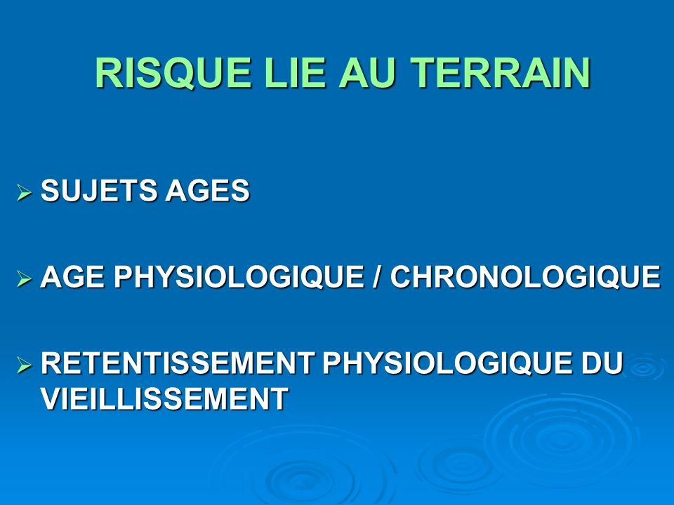 RISQUE LIE AU TERRAIN SUJETS AGES SUJETS AGES AGE PHYSIOLOGIQUE / CHRONOLOGIQUE AGE PHYSIOLOGIQUE / CHRONOLOGIQUE RETENTISSEMENT PHYSIOLOGIQUE DU VIEILLISSEMENT RETENTISSEMENT PHYSIOLOGIQUE DU VIEILLISSEMENT