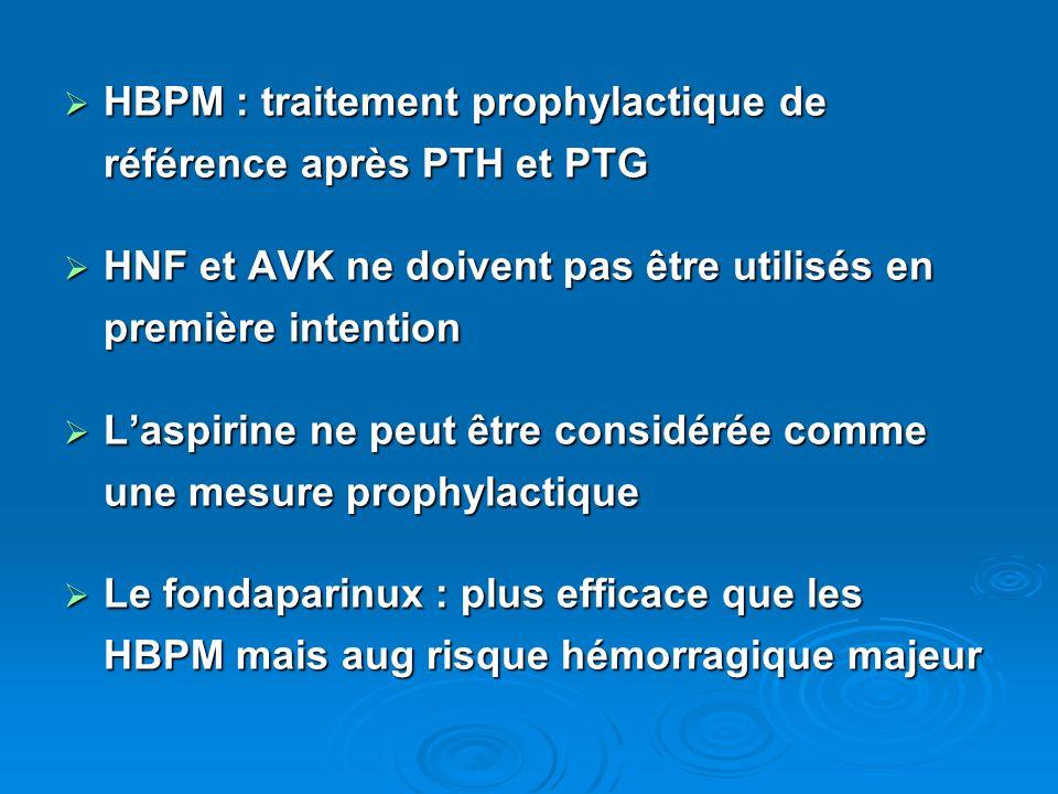 HBPM : traitement prophylactique de référence après PTH et PTG HBPM : traitement prophylactique de référence après PTH et PTG HNF et AVK ne doivent pas être utilisés en première intention HNF et AVK ne doivent pas être utilisés en première intention Laspirine ne peut être considérée comme une mesure prophylactique Laspirine ne peut être considérée comme une mesure prophylactique Le fondaparinux : plus efficace que les HBPM mais aug risque hémorragique majeur Le fondaparinux : plus efficace que les HBPM mais aug risque hémorragique majeur
