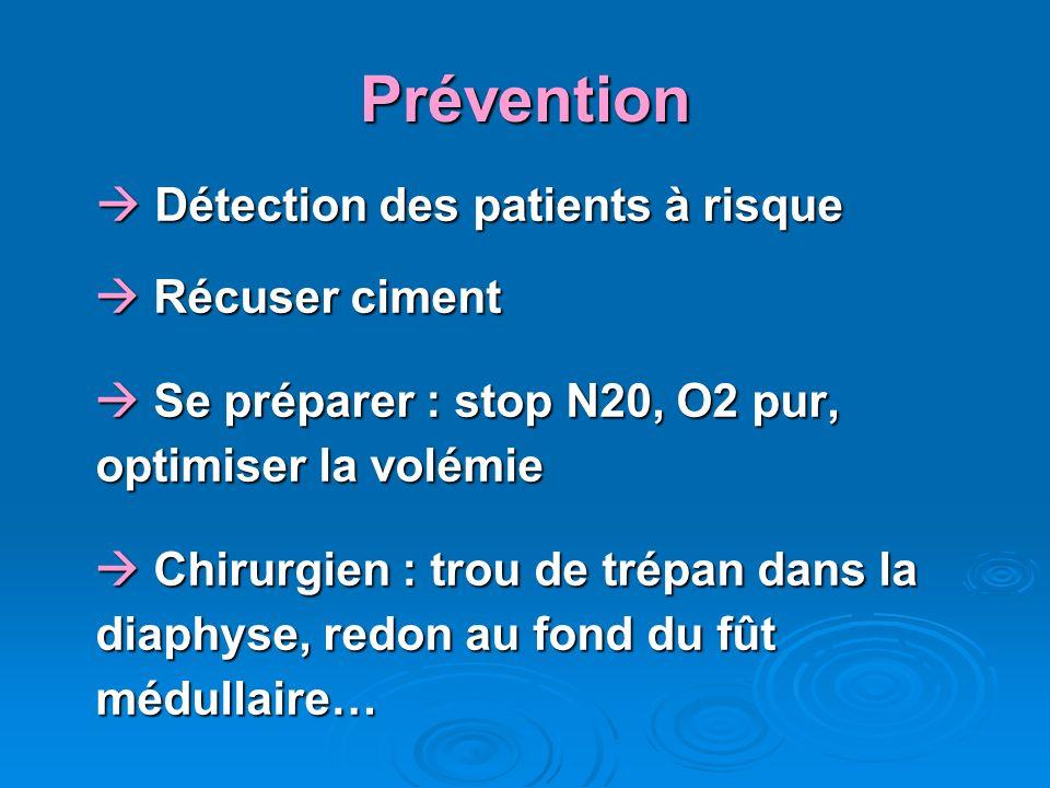 Prévention Détection des patients à risque Détection des patients à risque Récuser ciment Récuser ciment Se préparer : stop N20, O2 pur, optimiser la volémie Se préparer : stop N20, O2 pur, optimiser la volémie Chirurgien : trou de trépan dans la diaphyse, redon au fond du fût médullaire… Chirurgien : trou de trépan dans la diaphyse, redon au fond du fût médullaire…