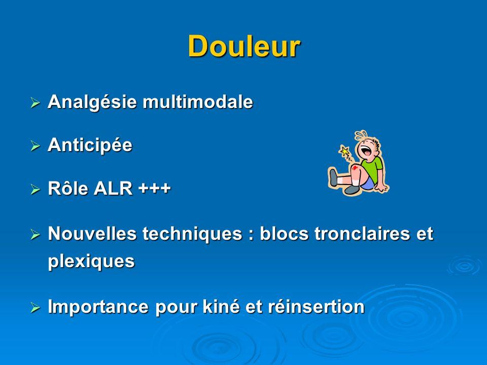 Douleur Analgésie multimodale Analgésie multimodale Anticipée Anticipée Rôle ALR +++ Rôle ALR +++ Nouvelles techniques : blocs tronclaires et plexique