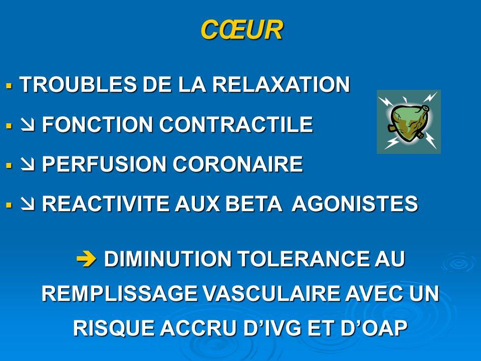 CŒUR TROUBLES DE LA RELAXATION TROUBLES DE LA RELAXATION FONCTION CONTRACTILE FONCTION CONTRACTILE PERFUSION CORONAIRE PERFUSION CORONAIRE REACTIVITE AUX BETA AGONISTES REACTIVITE AUX BETA AGONISTES DIMINUTION TOLERANCE AU REMPLISSAGE VASCULAIRE AVEC UN RISQUE ACCRU DIVG ET DOAP DIMINUTION TOLERANCE AU REMPLISSAGE VASCULAIRE AVEC UN RISQUE ACCRU DIVG ET DOAP