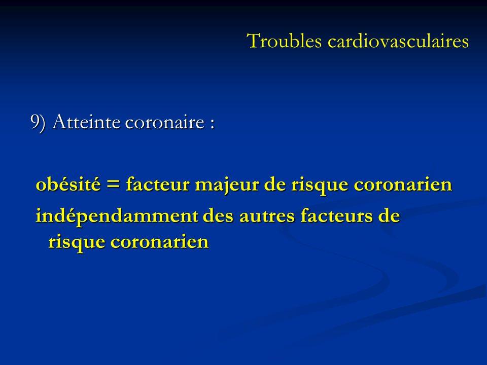 Troubles cardiovasculaires 9) Atteinte coronaire : obésité = facteur majeur de risque coronarien obésité = facteur majeur de risque coronarien indépen