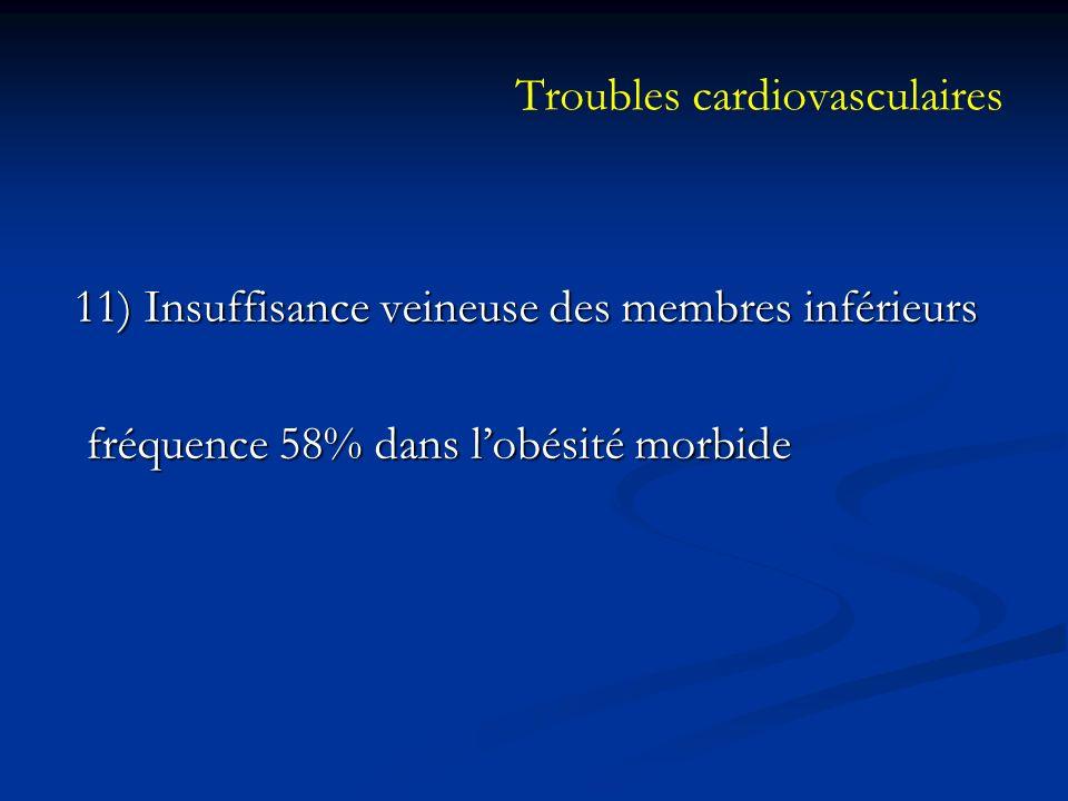 Troubles cardiovasculaires 11) Insuffisance veineuse des membres inférieurs fréquence 58% dans lobésité morbide fréquence 58% dans lobésité morbide