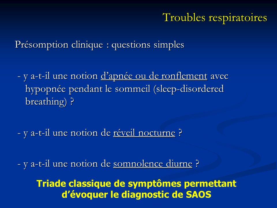 Troubles respiratoires Présomption clinique : questions simples - y a-t-il une notion dapnée ou de ronflement avec hypopnée pendant le sommeil (sleep-