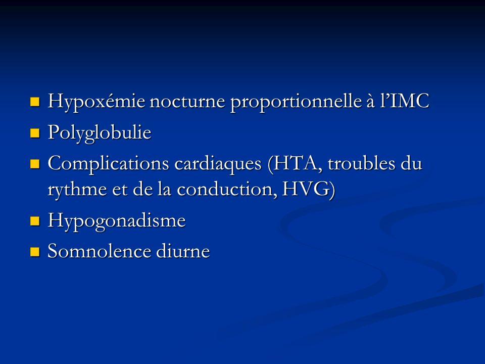 Hypoxémie nocturne proportionnelle à lIMC Hypoxémie nocturne proportionnelle à lIMC Polyglobulie Polyglobulie Complications cardiaques (HTA, troubles