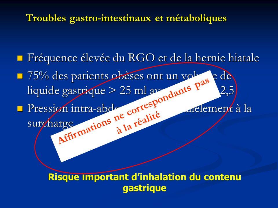 Troubles gastro-intestinaux et métaboliques Fréquence élevée du RGO et de la hernie hiatale Fréquence élevée du RGO et de la hernie hiatale 75% des pa